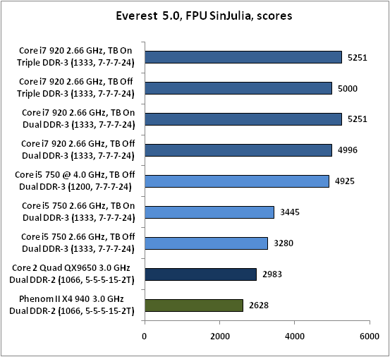 26-Everest 50 FPU SinJ.png