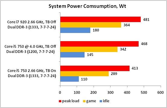 29-System Power Comsump.png