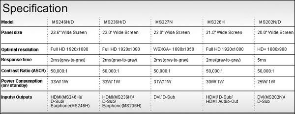 Стильные дисплеи ASUS Designo MS Series толщиной 16,5 мм