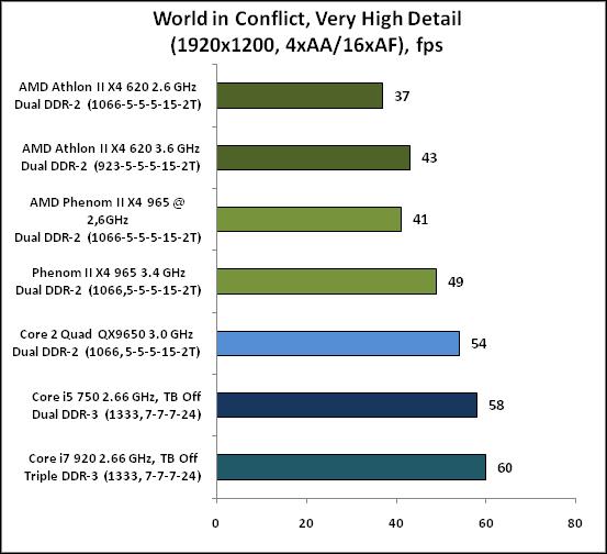 8-WorldinConflict,VeryHighDeta.png