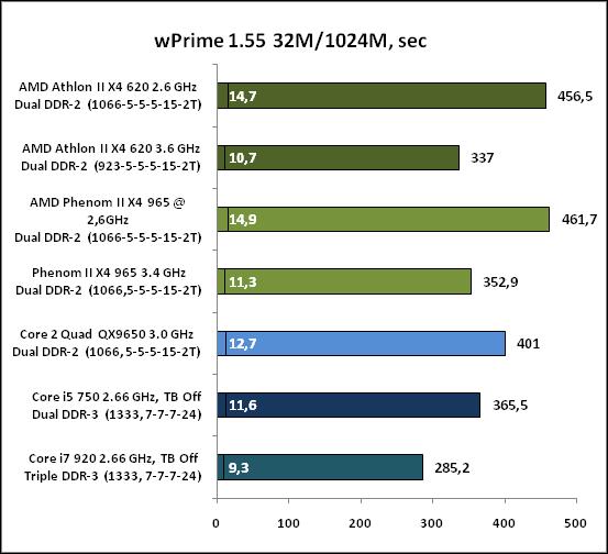 10-wPrime15532M1024M,sec.png