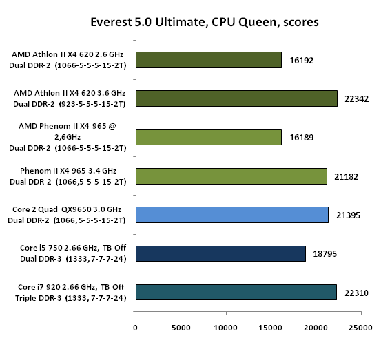 18-Everest50Ultimate,CPUQueen,s.png