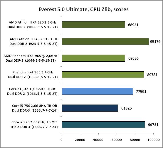 20-Everest50Ultimate,CPUZlib,sc.png