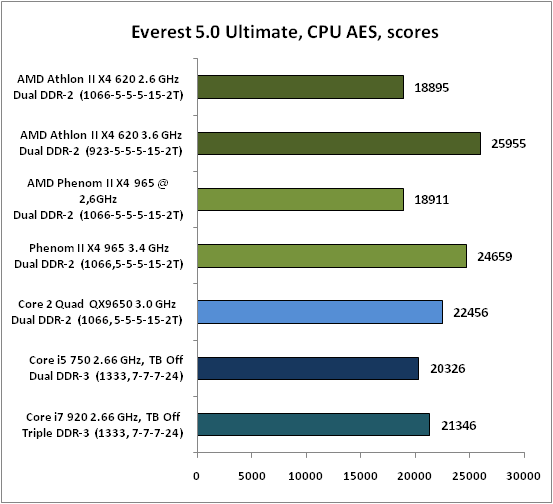 21-Everest50Ultimate,CPUAES,sco.png