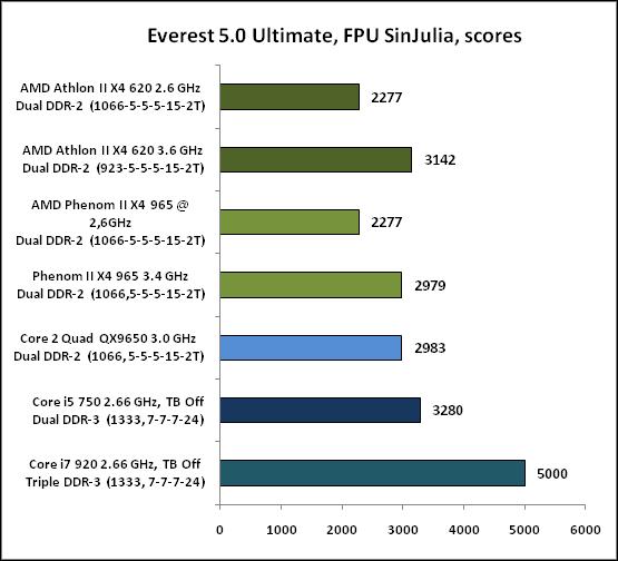 24-Everest50Ultimate,FPUSinJuli.png