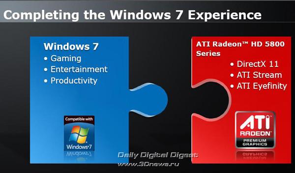 ATI Radeon HD 5800 Series Graphics