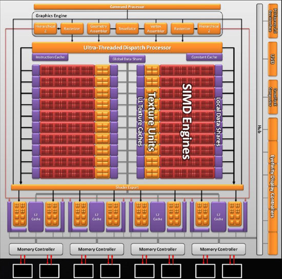 Block_diagram_Cypress.jpg