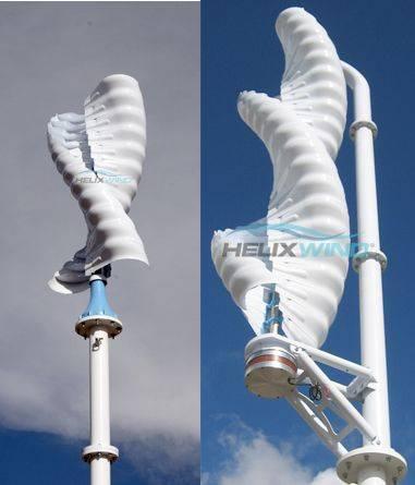 Компания Helix Wind