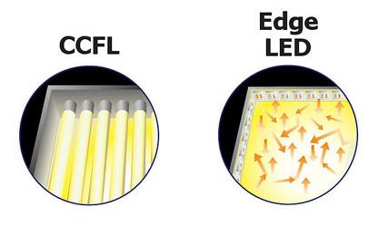 glossary_edge_ led_sony.jpg