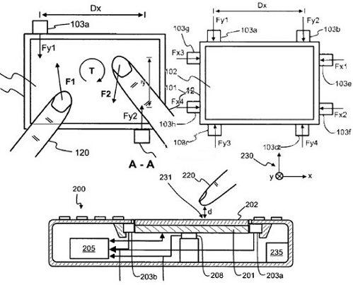Nokia запатентовала чувствительный к давлению экран