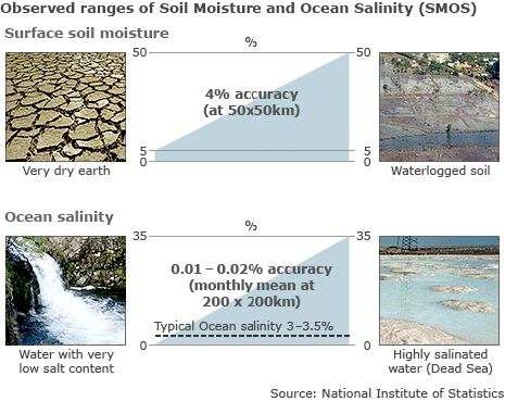 soil_moist_ocean_salin_466.jpg