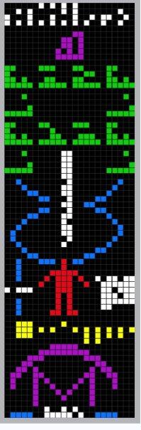 Arecibo - сообщение к звёздному кластеру M13