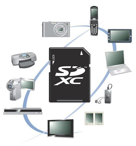 sdxc memory