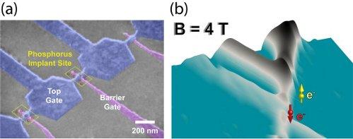 Одноатомный транзистор
