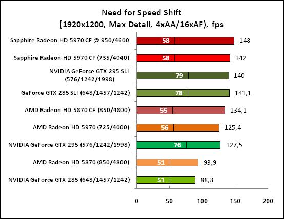 11-NeedforSpeedShift(1920x1200,.png
