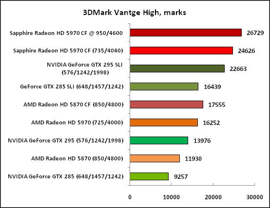 12-3DMarkVantgeHigh,marks.png