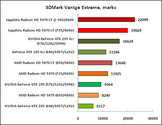 13-3DMarkVantgeExtreme,marks.png