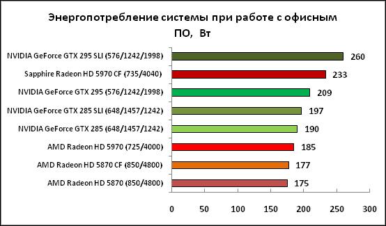2-Энергопотреблениесистемыприр.png