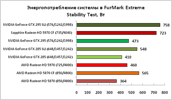 6-ЭнергопотреблениесистемывFur.png