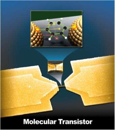 Первый в мире молекулярный транзистор