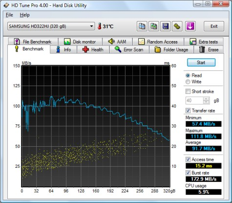 HD Tune Pro 4.50: тестирование жесткого диска 156233