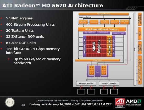 ATI Radeon HD 5670: DirectX 11 в массы!