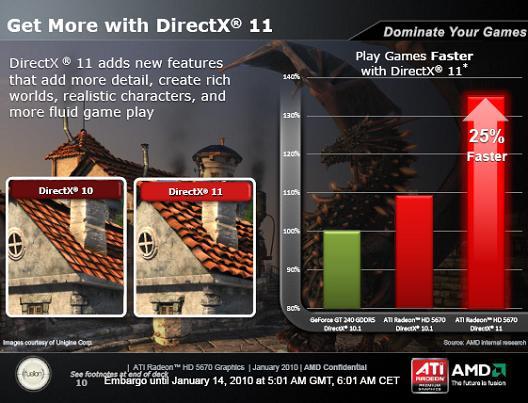ATI Radeon HD 5670: DirectX 11 � �����!