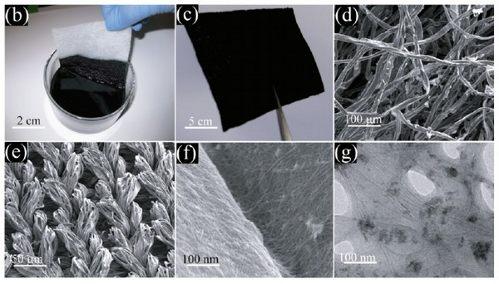 Ткань и чернила с нанотрубками