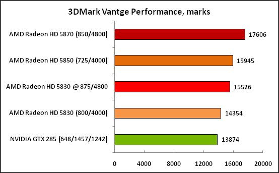 1-3DMarkVantgePerformance,mark.png