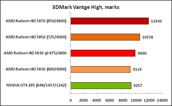 2-3DMarkVantgeHigh,marks.png
