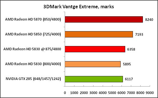 3-3DMarkVantgeExtreme,marks.png