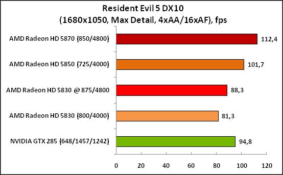 8-ResidentEvil5DX10(1680x1050,.png