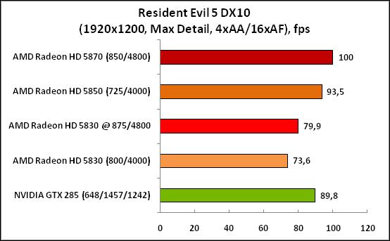 9-ResidentEvil5DX10(1920x1200,.png