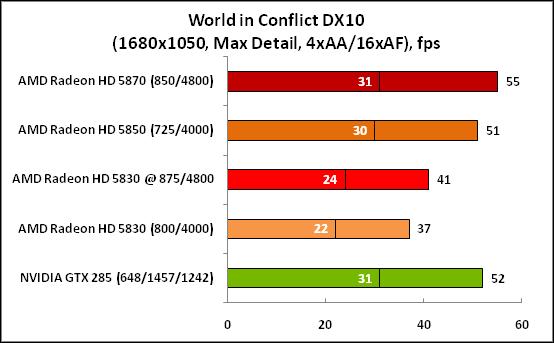 10-WorldinConflictDX10(1680x105.png