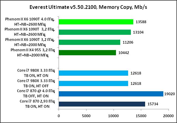 4-EverestUltimatev5502100,Memo.png