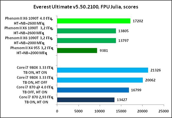 10-EverestUltimatev5502100,FPUJ.png