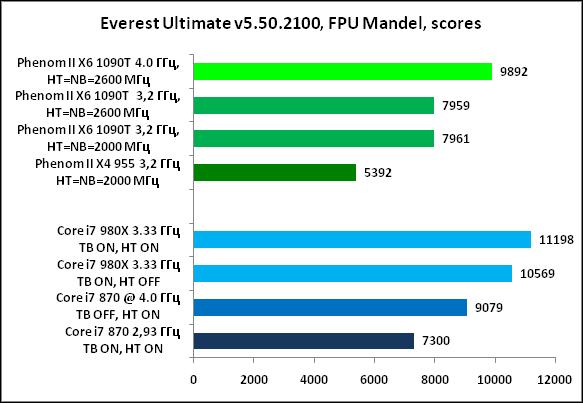 11-EverestUltimatev5502100,FPUM.png