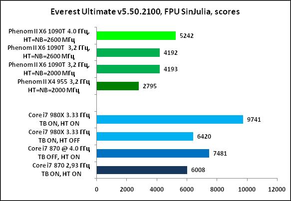 12-EverestUltimatev5502100,FPUS.png