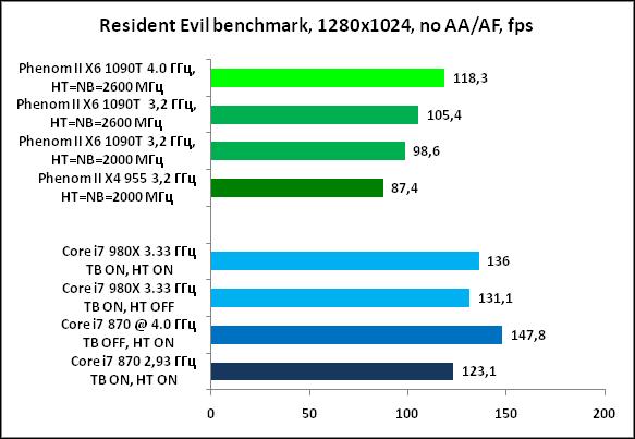 20-ResidentEvilbenchmark,1280x1.png