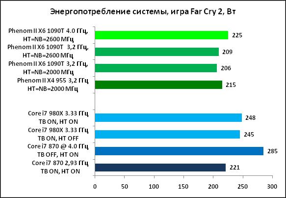 29-Энергопотреблениесистемы,игр.png