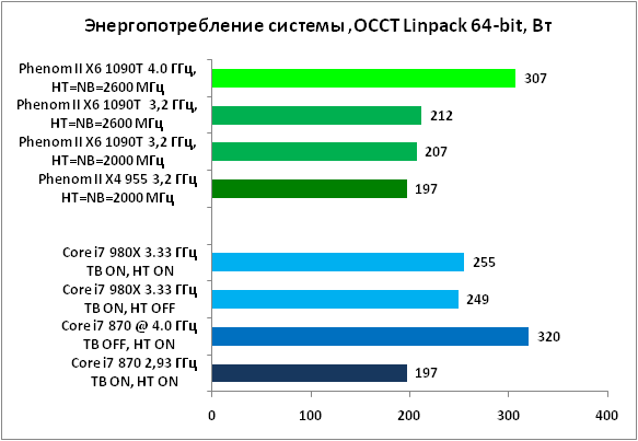 30-Энергопотреблениесистемы,OCC.png