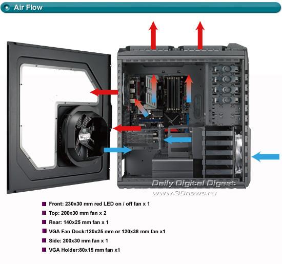 Cooler Master HAF X – Full Tower для самых взыскательных Cooler_Master_HAF_X_Pic_07