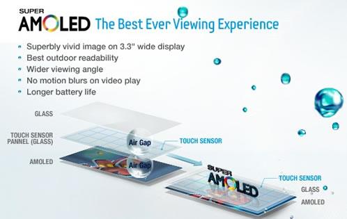 Схема Super AMOLED от Samsung.  AUO, как сообщается, собирается начать массовое производство 4,3-дюймовых панелей...