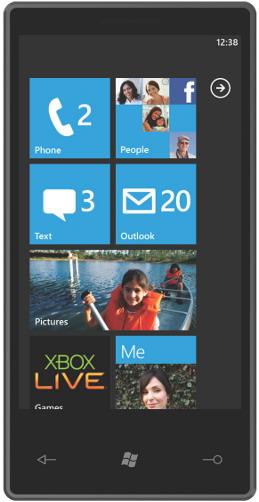 Мобильные платформы для коммуникаторов 2010 года 01