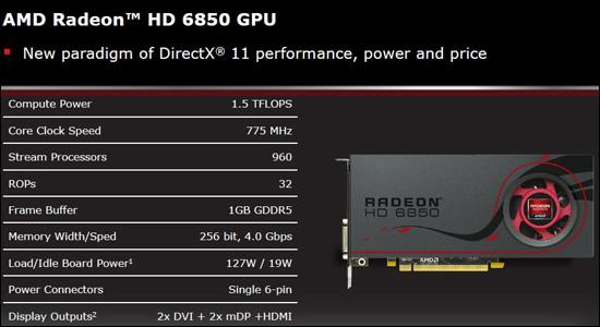 AMD Radeon HD 6800 Series