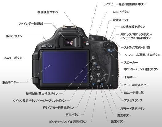 инструкция Canon 600 D - фото 5