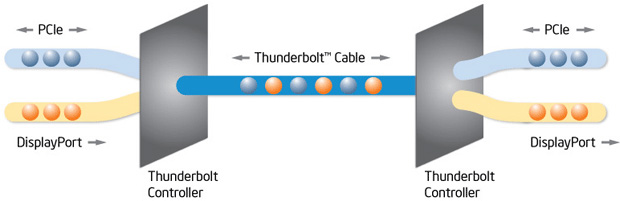 Thunderbolt-2.jpg