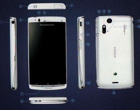 Фото тыльной стороны корпуса Sony Ericsson Acro дает основания для