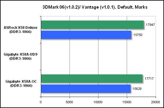 Тест производительности 3DMark