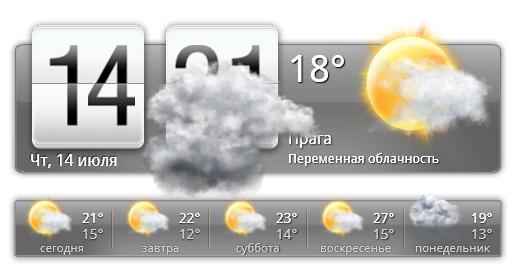 My weather windows 7 desktop gadget.